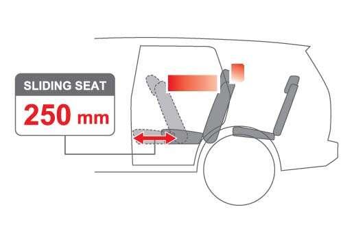 Flexible Seating Arrangement