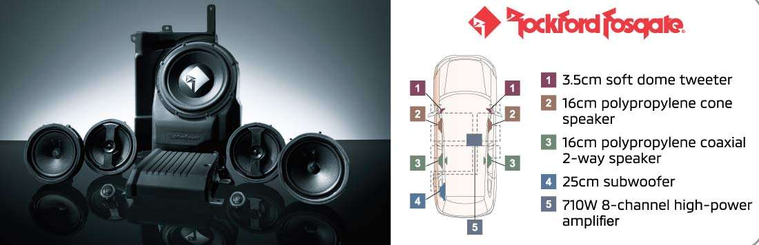 Rockford Fosgate – Premium Sound System