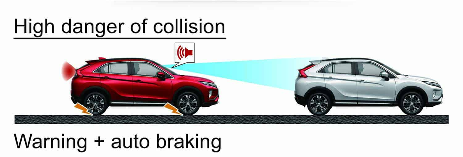 Forward Collision Mitigation System