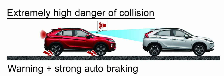 Forward Collision Mitigation System